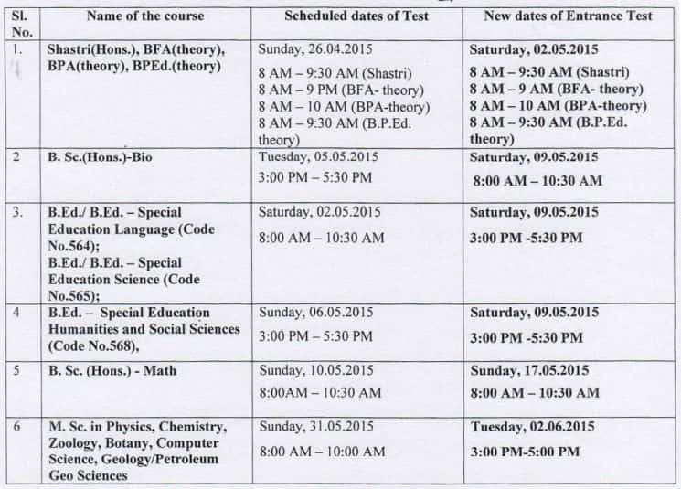 BHU UET & PET Dates Revised