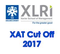 Xlri xat cut off 2017 check xrli cut off here for Soil xat cut off