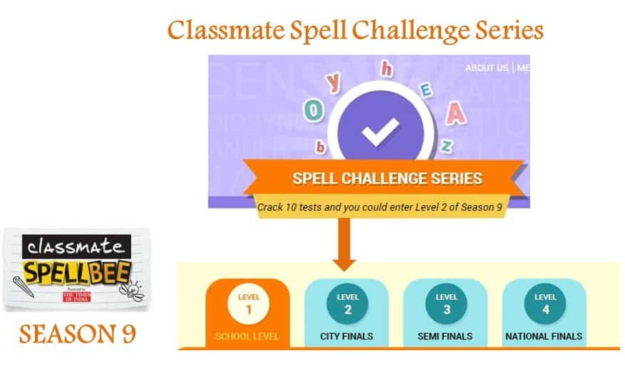 Classmate Spell Bee Spell Challenge Series Selection process