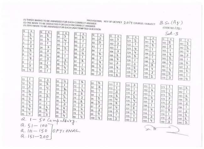 BHU UET B.Sc Agriculture 2014 Answer Key Set 3