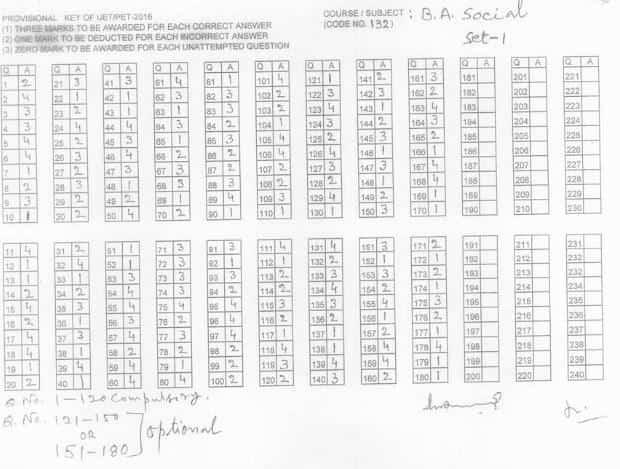BHU BA Social Science (H) Answer Key 2016 Set 1