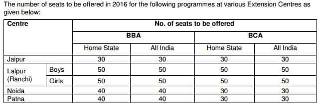 BIT Mesra Admissions 2017 for BBA and BCA