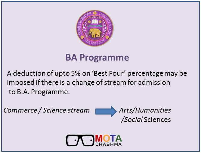 DU BA Programme Best of Four Percentage Calculations